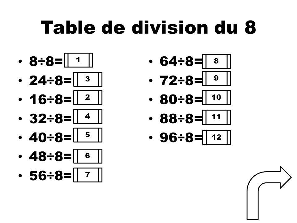 Table de division du 8 8÷8= 24÷8= 16÷8= 32÷8= 40÷8= 48÷8= 56÷8= 64÷8= 72÷8= 80÷8= 88÷8= 96÷8= 1 3 2 4 5 6 7 8 9 10 11 12