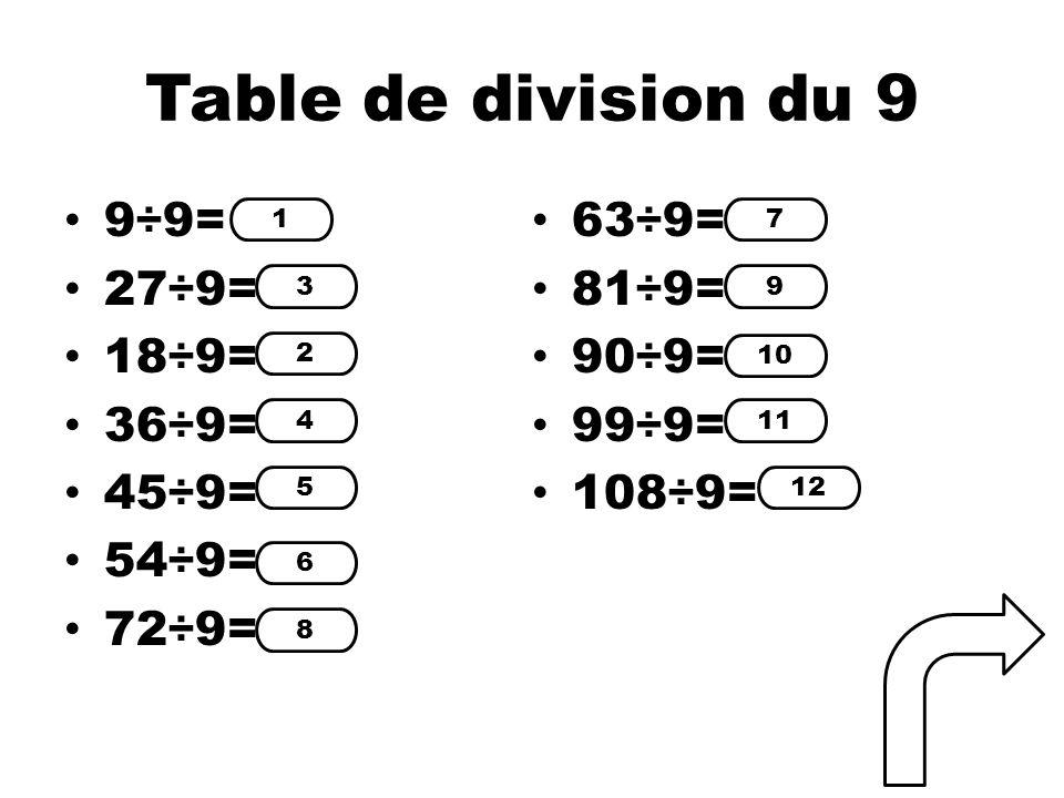 Table de division du 9 9÷9= 27÷9= 18÷9= 36÷9= 45÷9= 54÷9= 72÷9= 63÷9= 81÷9= 90÷9= 99÷9= 108÷9= 1 3 2 4 5 6 8 7 9 10 11 12