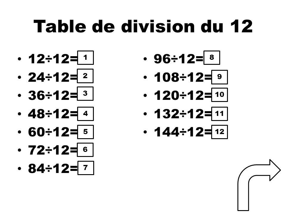 Table de division du 12 12÷12= 24÷12= 36÷12= 48÷12= 60÷12= 72÷12= 84÷12= 96÷12= 108÷12= 120÷12= 132÷12= 144÷12= 1 2 3 4 5 6 7 8 9 10 11 12