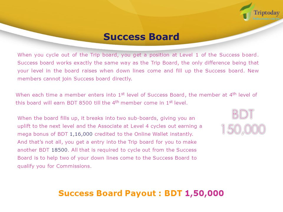 When you cycle out of the Trip board, you get a position at Level 1 of the Success board. Success board works exactly the same way as the Trip Board,