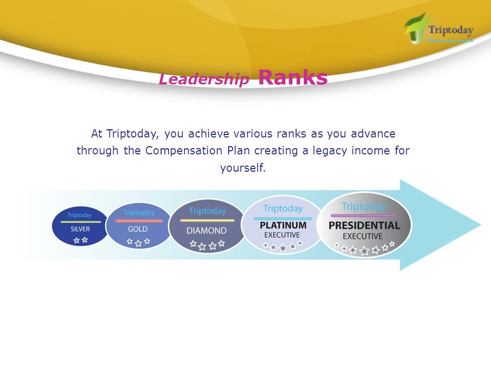 Leadership Ranks At Triptoday, you achieve various ranks as you advance through the Compensation Plan creating a legacy income for yourself.