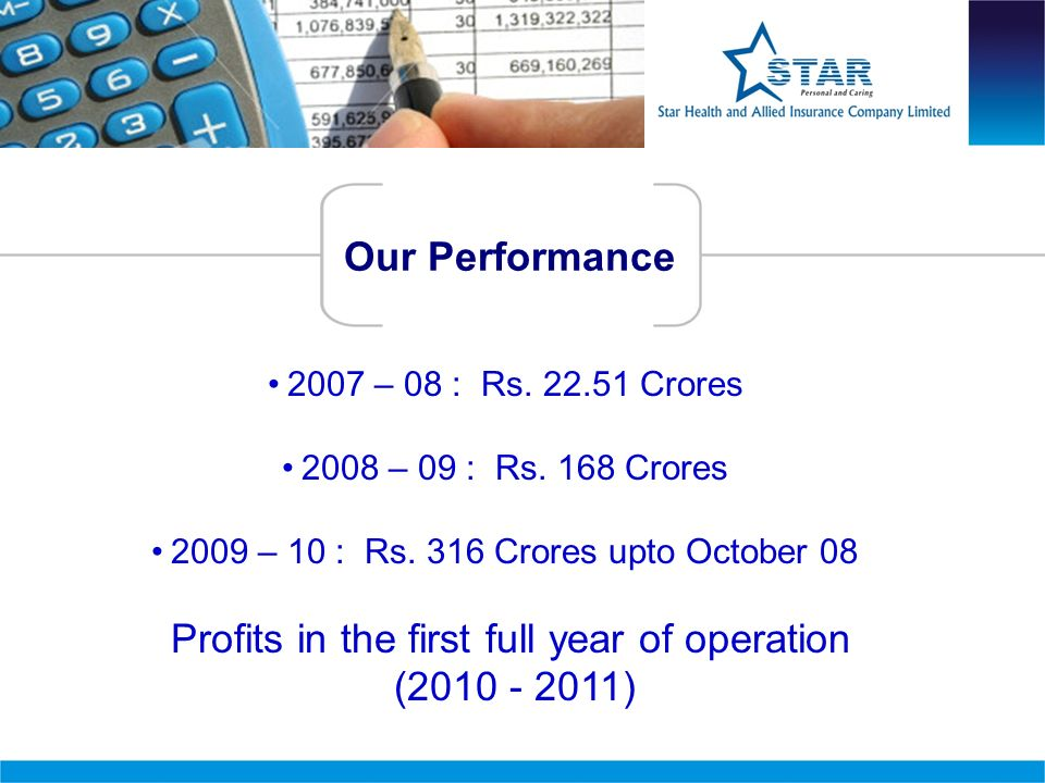 2007 – 08 : Rs. 22.51 Crores 2008 – 09 : Rs. 168 Crores 2009 – 10 : Rs. 316 Crores upto October 08 Profits in the first full year of operation (2010 -