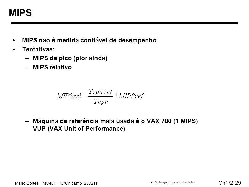 Mario Côrtes - MO401 - IC/Unicamp- 2002s1 Ch1/2-29 1998 Morgan Kaufmann Publishers MIPS MIPS não é medida confiável de desempenho Tentativas: –MIPS de pico (pior ainda) –MIPS relativo –Máquina de referência mais usada é o VAX 780 (1 MIPS) VUP (VAX Unit of Performance)