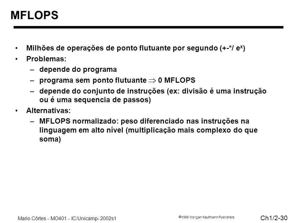 Mario Côrtes - MO401 - IC/Unicamp- 2002s1 Ch1/2-30 1998 Morgan Kaufmann Publishers MFLOPS Milhões de operações de ponto flutuante por segundo (+-*/ e x ) Problemas: –depende do programa –programa sem ponto flutuante 0 MFLOPS –depende do conjunto de instruções (ex: divisão é uma instrução ou é uma sequencia de passos) Alternativas: –MFLOPS normalizado: peso diferenciado nas instruções na linguagem em alto nível (multiplicação mais complexo do que soma)