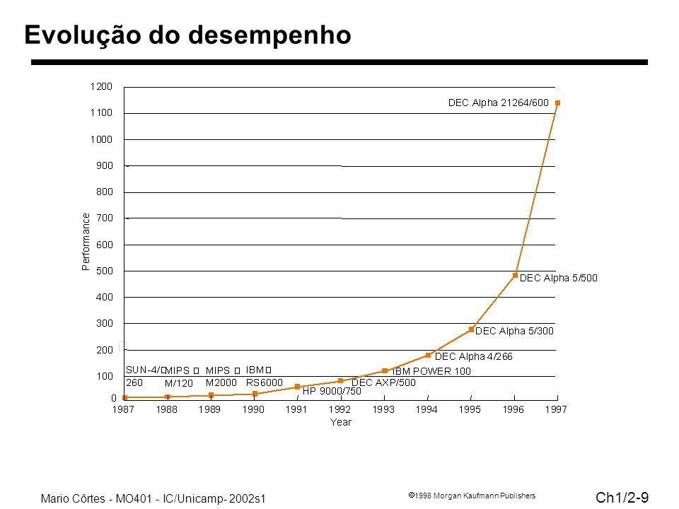 Mario Côrtes - MO401 - IC/Unicamp- 2002s1 Ch1/2-9 1998 Morgan Kaufmann Publishers Evolução do desempenho
