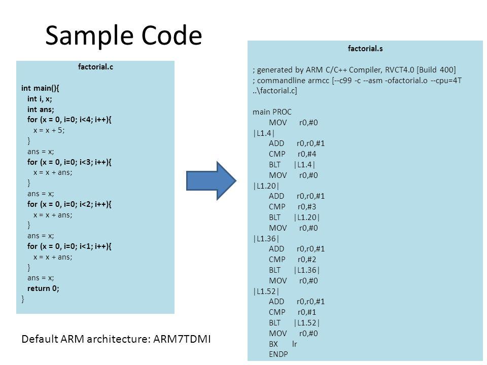 Sample Code factorial.c int main(){ int i, x; int ans; for (x = 0, i=0; i<4; i++){ x = x + 5; } ans = x; for (x = 0, i=0; i<3; i++){ x = x + ans; } an