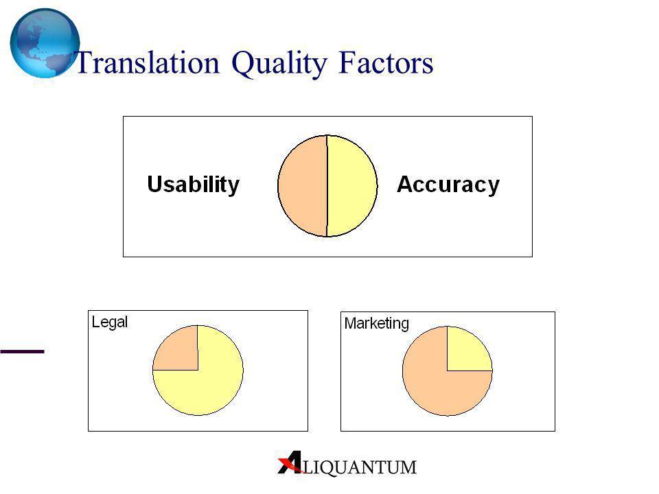 Translation Quality Factors