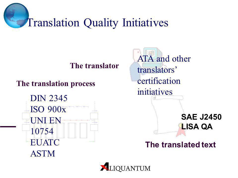 Translation Quality Initiatives The translation process The translator The translated text SAE J2450 LISA QA DIN 2345 ISO 900x UNI EN 10754 EUATC ASTM