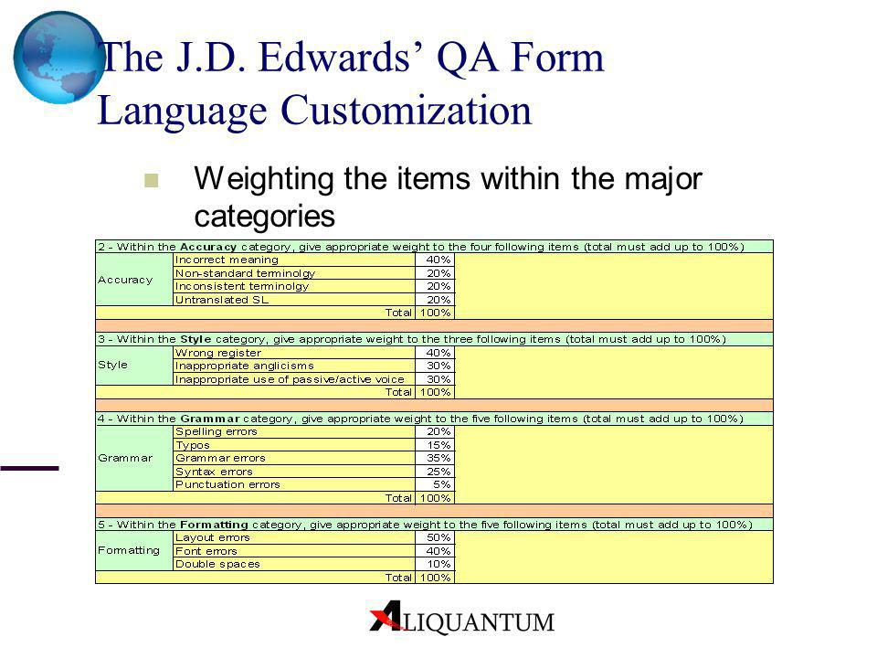 The J.D. Edwards QA Form Language Customization Weighting the items within the major categories