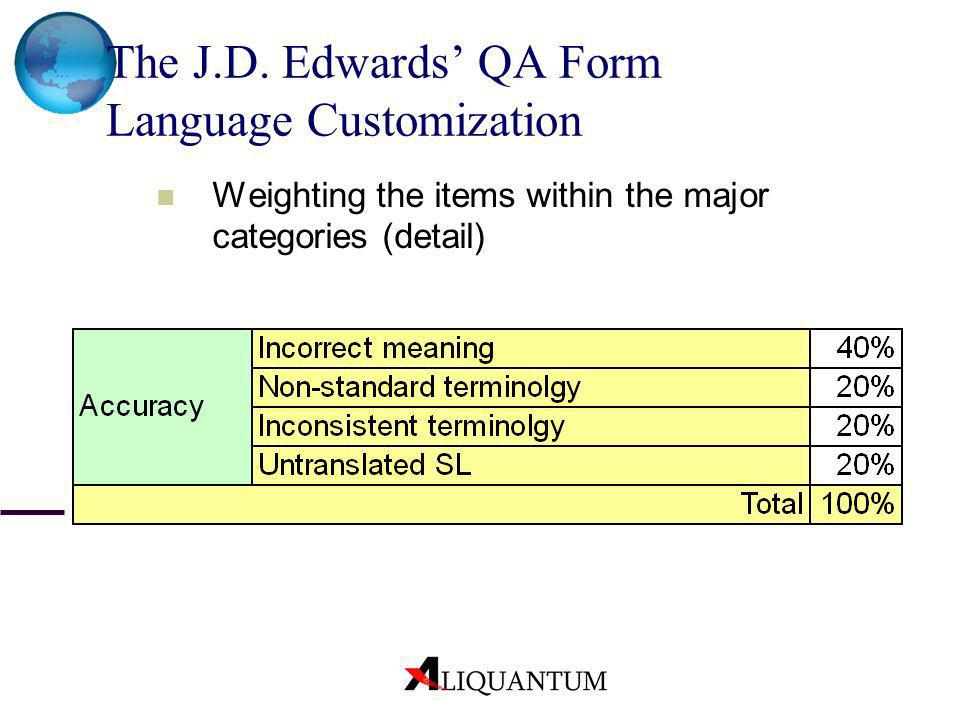 The J.D. Edwards QA Form Language Customization Weighting the items within the major categories (detail)