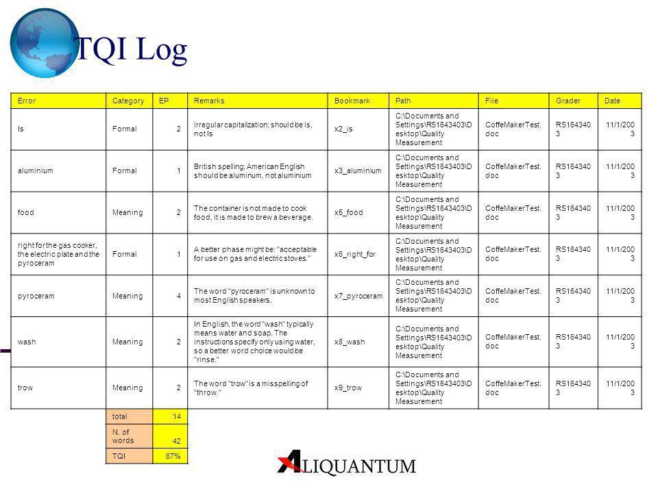 TQI Log ErrorCategoryEPRemarksBookmarkPathFileGraderDate IsFormal2 irregular capitalization; should be is, not Is x2_is C:\Documents and Settings\RS16