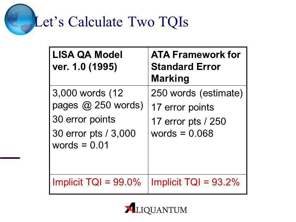 Lets Calculate Two TQIs Implicit TQI = 93.2%Implicit TQI = 99.0% 250 words (estimate) 17 error points 17 error pts / 250 words = 0.068 3,000 words (12