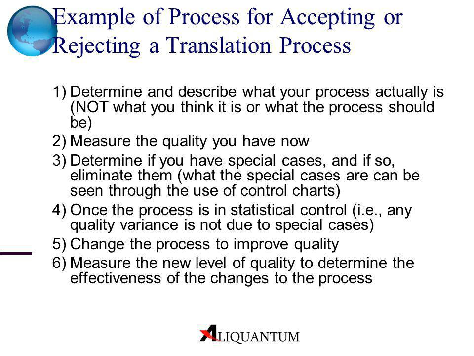 Example of Process for Accepting or Rejecting a Translation Process 1)Determine and describe what your process actually is (NOT what you think it is o