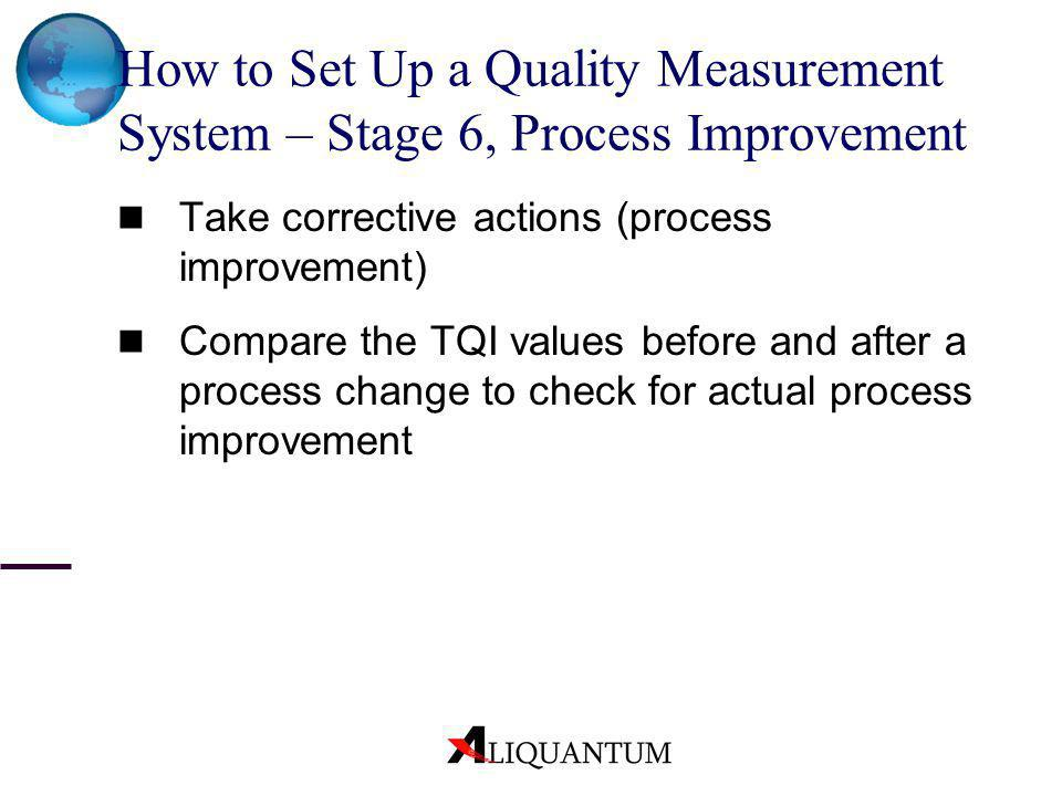 How to Set Up a Quality Measurement System – Stage 6, Process Improvement Take corrective actions (process improvement) Compare the TQI values before