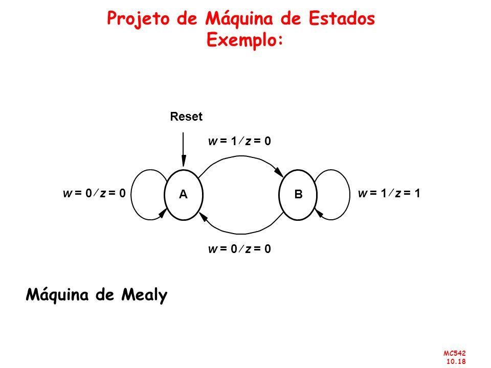 MC542 10.18 Projeto de Máquina de Estados Exemplo: A w0=z0= w1=z1= B w0=z0= Reset w1=z0= Máquina de Mealy