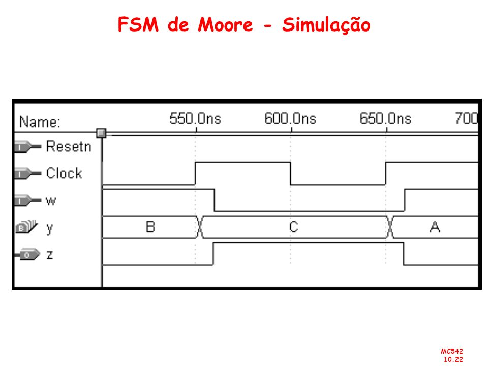 MC542 10.22 FSM de Moore - Simulação