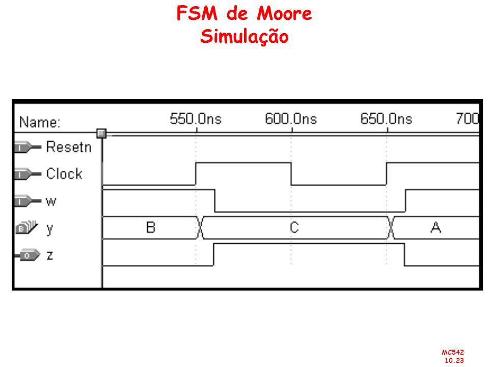 MC542 10.23 FSM de Moore Simulação