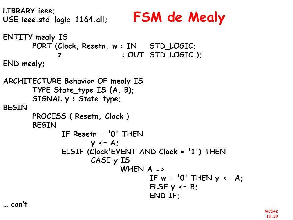 MC542 10.30 FSM de Mealy LIBRARY ieee; USE ieee.std_logic_1164.all; ENTITY mealy IS PORT (Clock, Resetn, w : IN STD_LOGIC; z : OUT STD_LOGIC ); END me