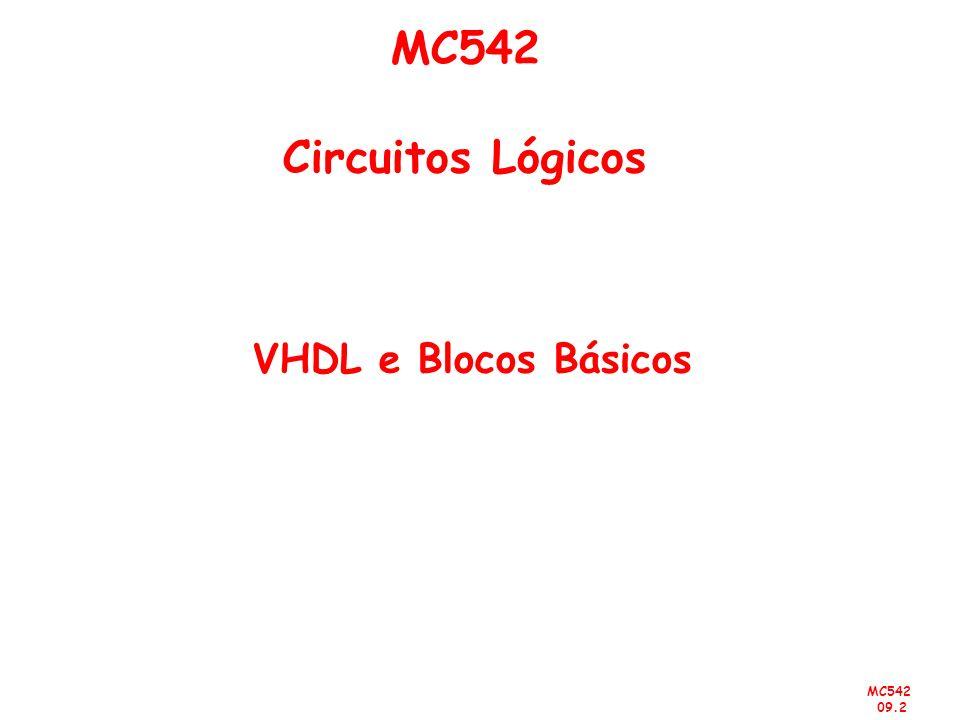 MC542 09.2 MC542 Circuitos Lógicos VHDL e Blocos Básicos