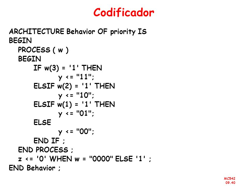 MC542 09.40 Codificador ARCHITECTURE Behavior OF priority IS BEGIN PROCESS ( w ) BEGIN IF w(3) = '1' THEN y <=