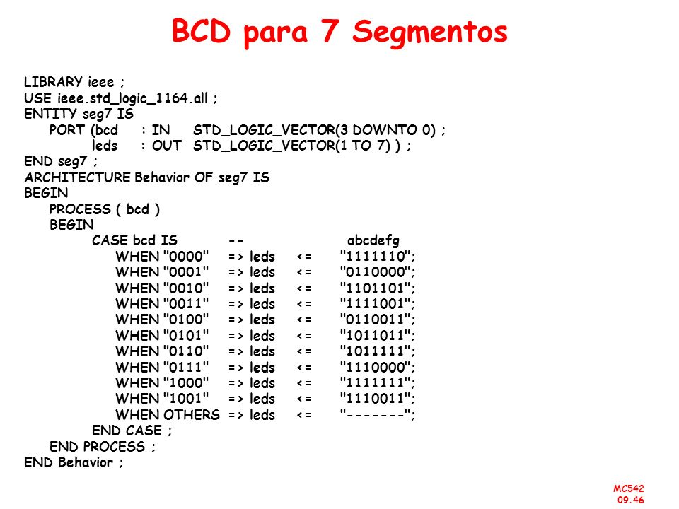 MC542 09.46 BCD para 7 Segmentos LIBRARY ieee ; USE ieee.std_logic_1164.all ; ENTITY seg7 IS PORT (bcd : IN STD_LOGIC_VECTOR(3 DOWNTO 0) ; leds : OUT