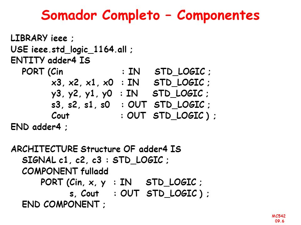 MC542 09.6 Somador Completo – Componentes LIBRARY ieee ; USE ieee.std_logic_1164.all ; ENTITY adder4 IS PORT (Cin : IN STD_LOGIC ; x3, x2, x1, x0 : IN