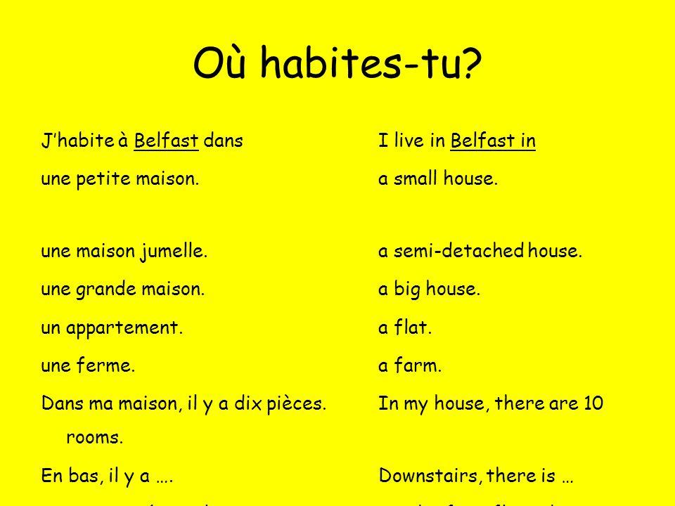 Où habites-tu? Jhabite à Belfast dans I live in Belfast in une petite maison.a small house. une maison jumelle.a semi-detached house. une grande maiso
