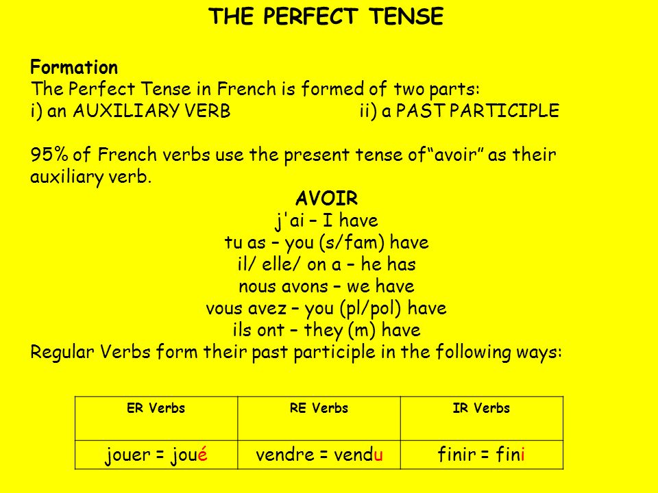 THE PERFECT TENSE Formation The Perfect Tense in French is formed of two parts: i) an AUXILIARY VERBii) a PAST PARTICIPLE 95% of French verbs use the