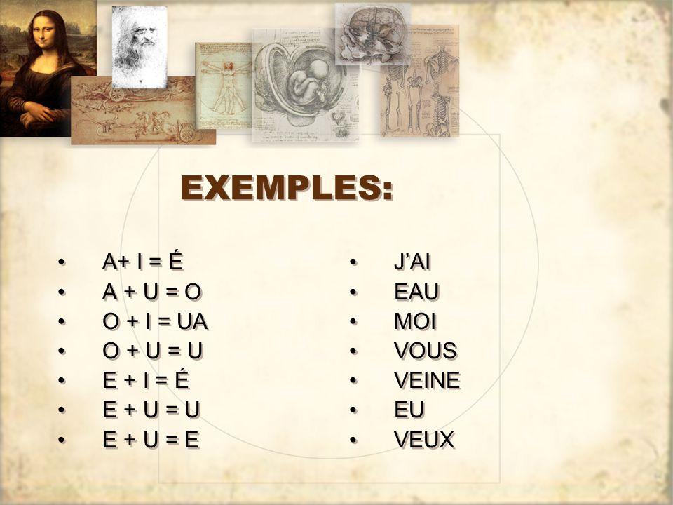 EXEMPLES: A+ I = É A + U = O O + I = UA O + U = U E + I = É E + U = U E + U = E A+ I = É A + U = O O + I = UA O + U = U E + I = É E + U = U E + U = E