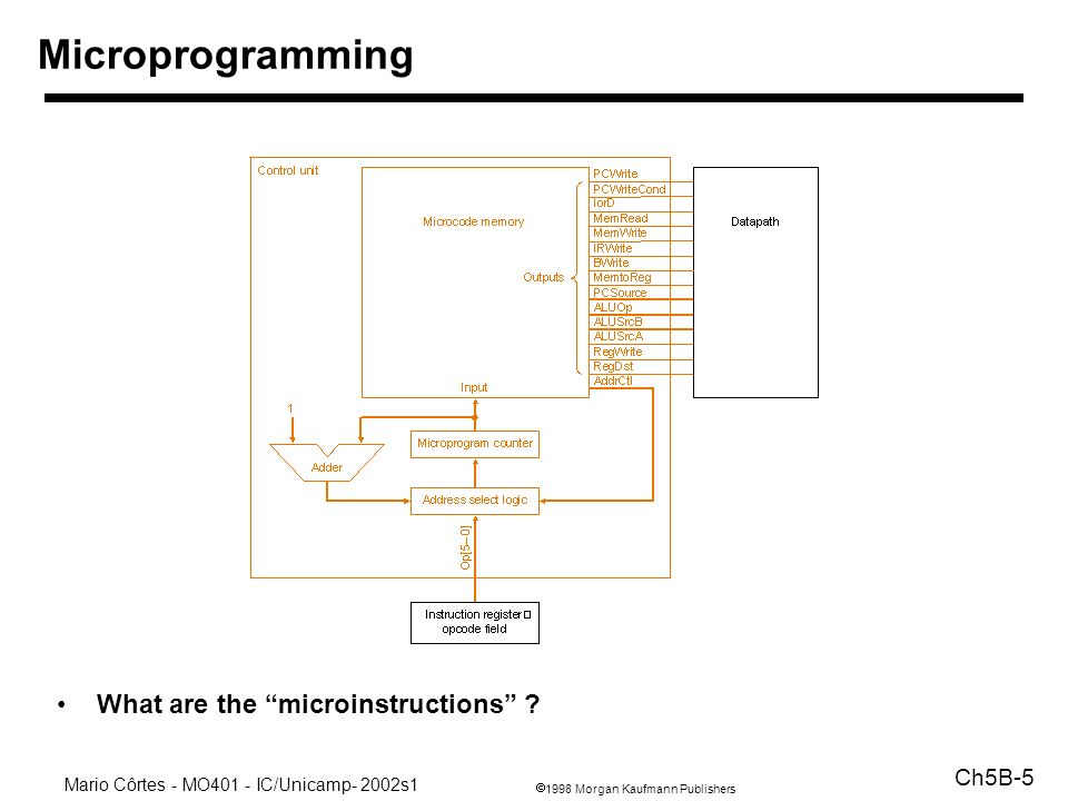1998 Morgan Kaufmann Publishers Mario Côrtes - MO401 - IC/Unicamp- 2002s1 Ch5B-5 Microprogramming What are the microinstructions ?