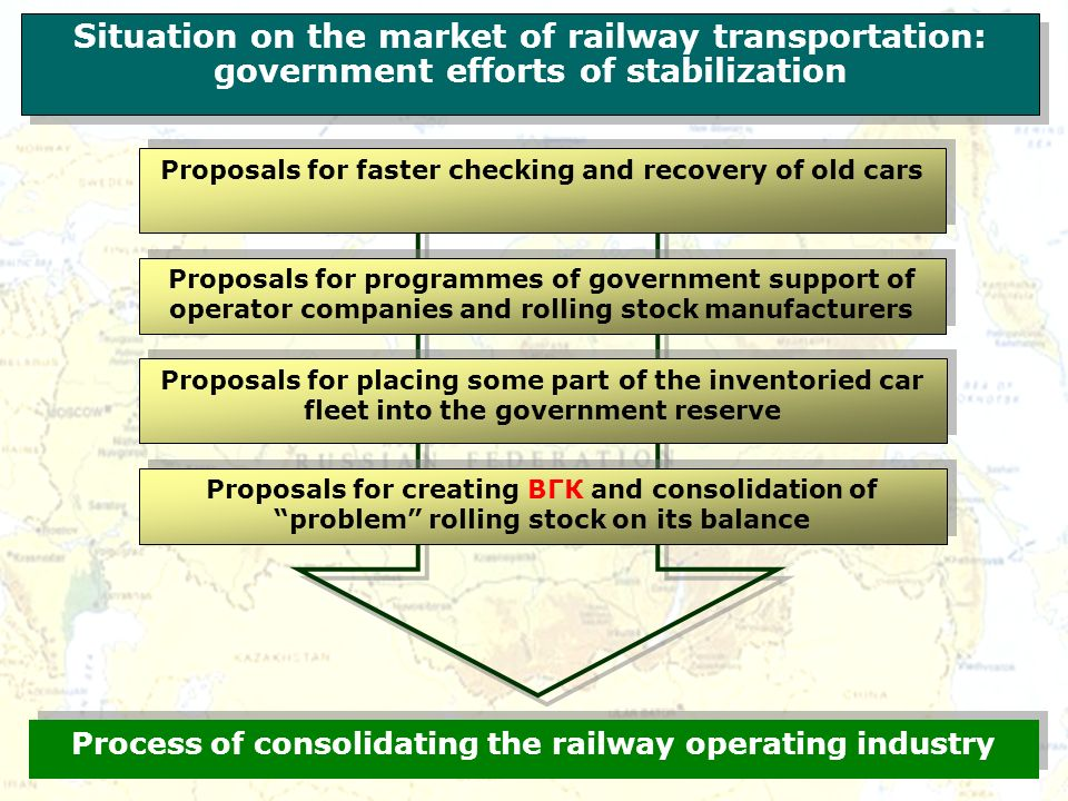Situation on the market of railway transportation: government efforts of stabilization Proposals for faster checking and recovery of old cars Proposal