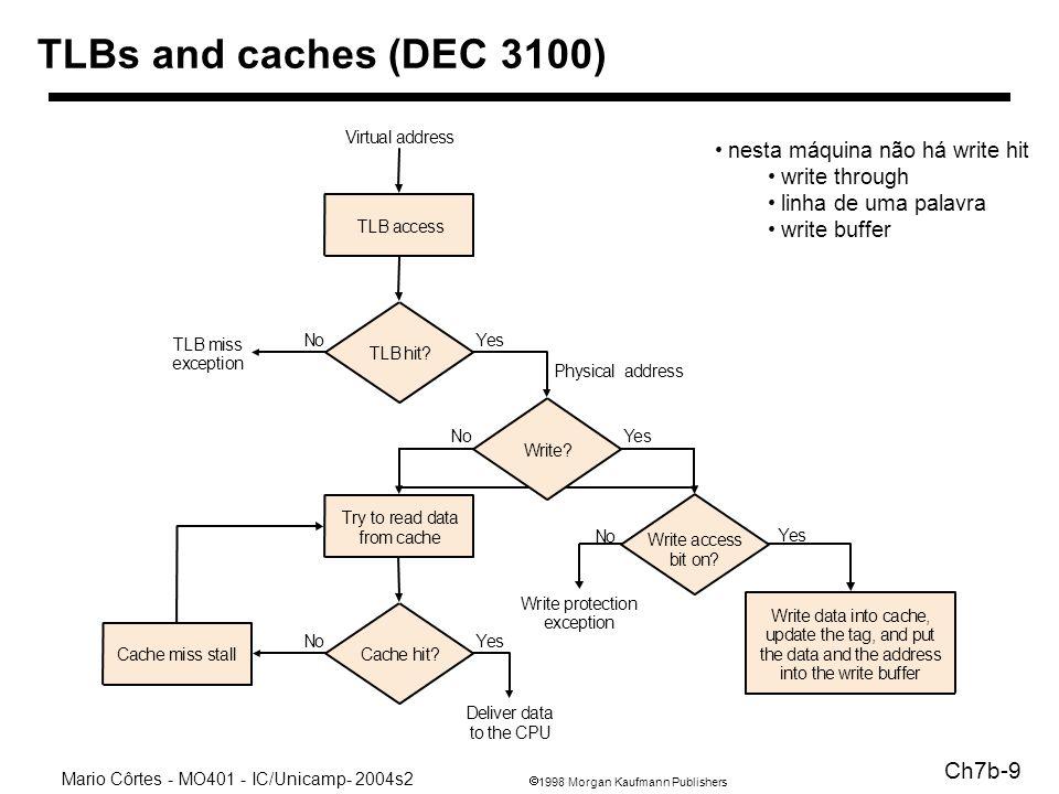 1998 Morgan Kaufmann Publishers Mario Côrtes - MO401 - IC/Unicamp- 2004s2 Ch7b-9 TLBs and caches (DEC 3100) nesta máquina não há write hit write through linha de uma palavra write buffer