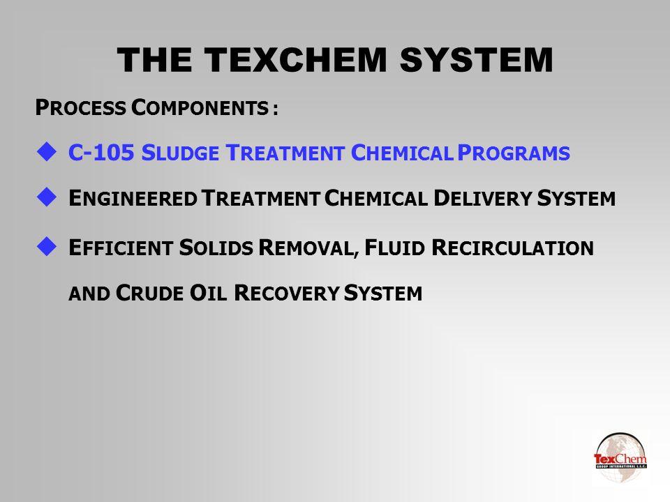 THE TEXCHEM SYSTEM C-105 C HEMICAL P ROGRAMS ( U.S.