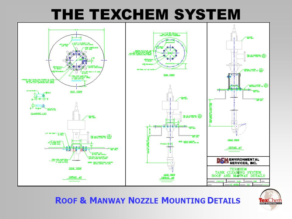 THE TEXCHEM SYSTEM R OOF & M ANWAY N OZZLE M OUNTING D ETAILS