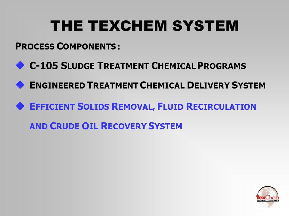 THE TEXCHEM SYSTEM