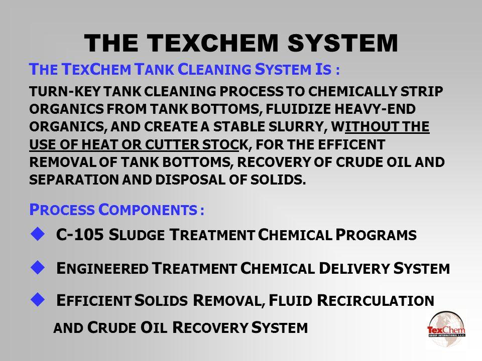 THE TEXCHEM SYSTEM u W HY U SE THE T EX C HEM S YSTEM.