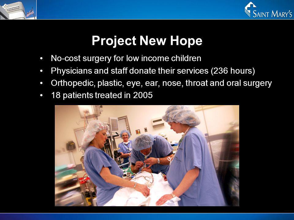 Project New Hope No-cost surgery for low income children Physicians and staff donate their services (236 hours) Orthopedic, plastic, eye, ear, nose, t