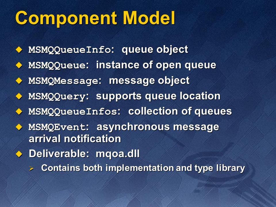 Component Model MSMQQueueInfo : queue object MSMQQueueInfo : queue object MSMQQueue : instance of open queue MSMQQueue : instance of open queue MSMQMe