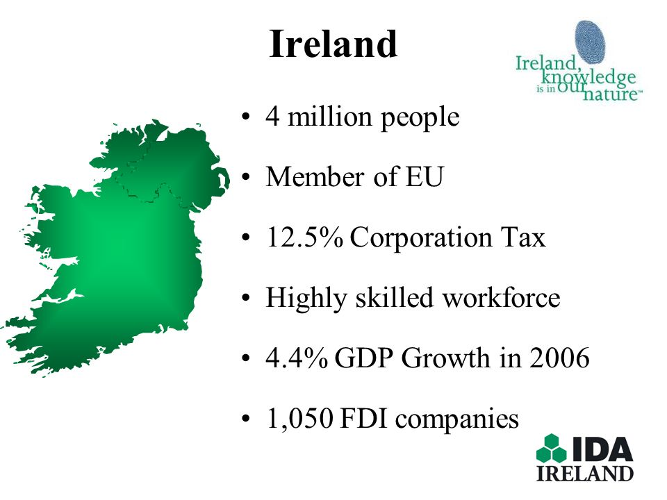 Ireland 4 million people Member of EU 12.5% Corporation Tax Highly skilled workforce 4.4% GDP Growth in 2006 1,050 FDI companies