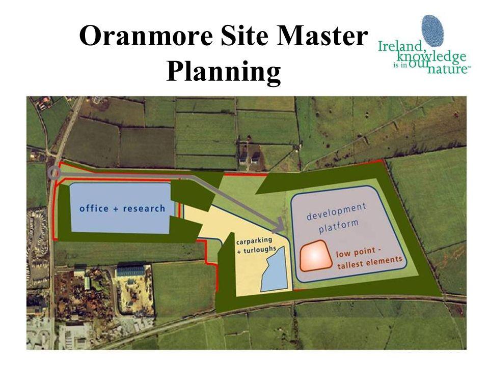 Oranmore Site Master Planning