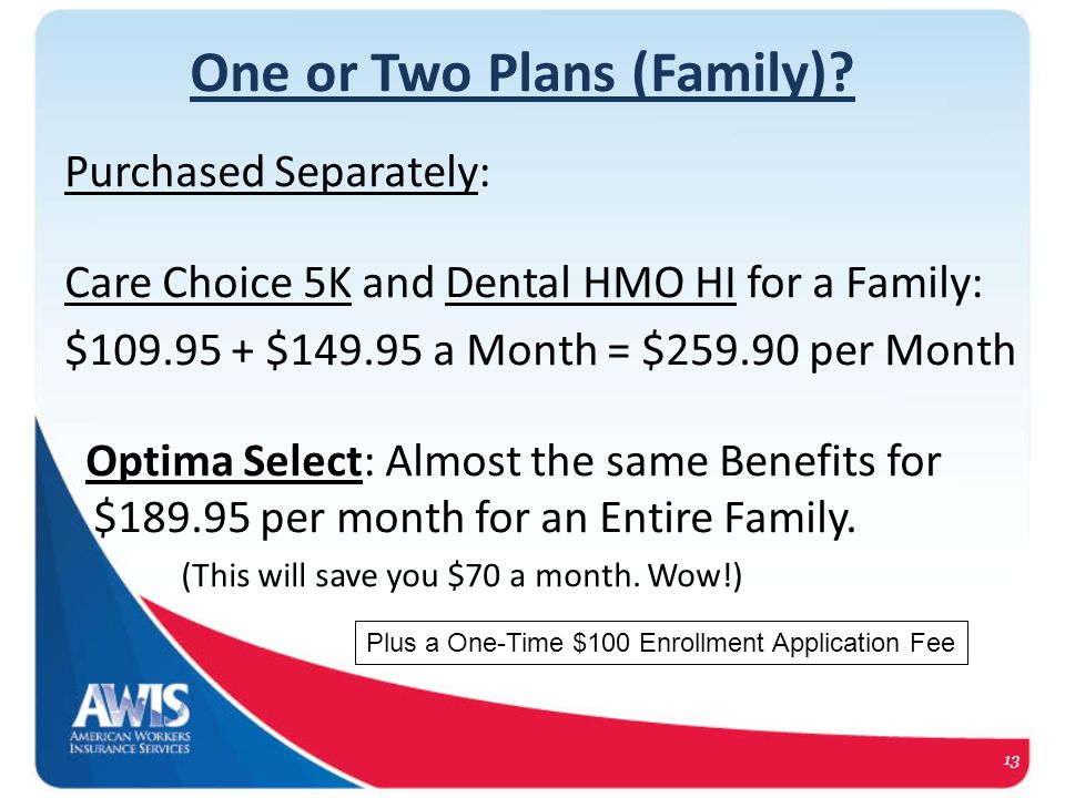 Purchased Separately: Care Choice 5K and Dental HMO HI for a Family: $109.95 + $149.95 a Month = $259.90 per Month Optima Select: Almost the same Bene
