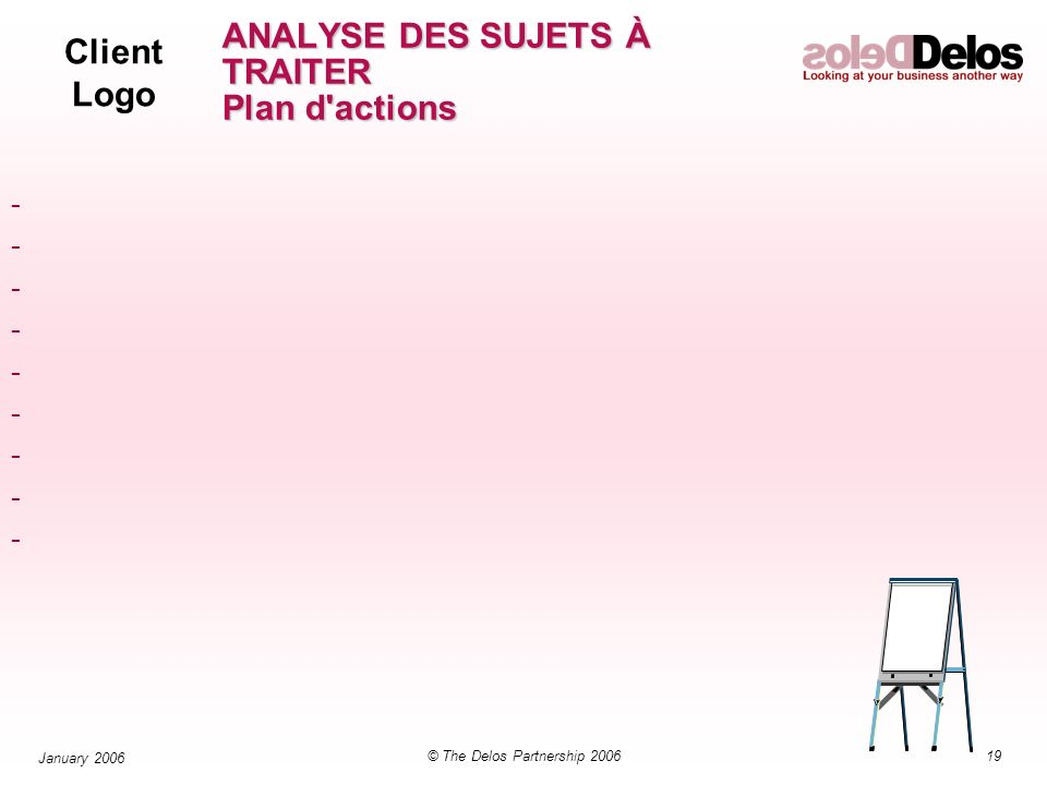 Client Logo 19© The Delos Partnership 2006 January 2006 ANALYSE DES SUJETS À TRAITER Plan d actions ------------------