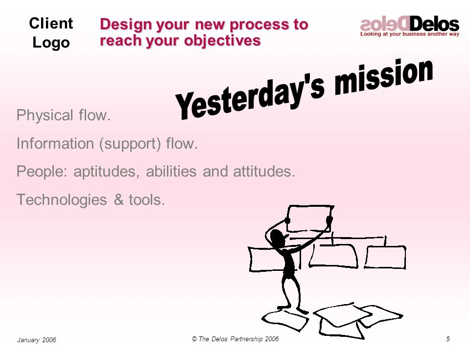 Client Logo 5© The Delos Partnership 2006 January 2006 Design your new process to reach your objectives Physical flow.