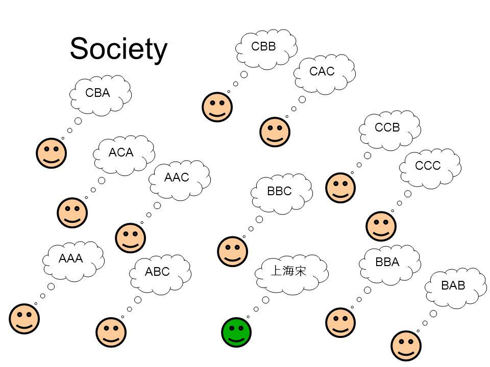 Society ABC ACA AAC CCC BBC CBB CAC BBA CCB CBA AAA BAB