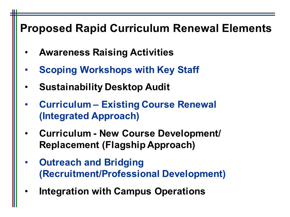 Proposed Rapid Curriculum Renewal Elements Awareness Raising Activities Scoping Workshops with Key Staff Sustainability Desktop Audit Curriculum – Exi