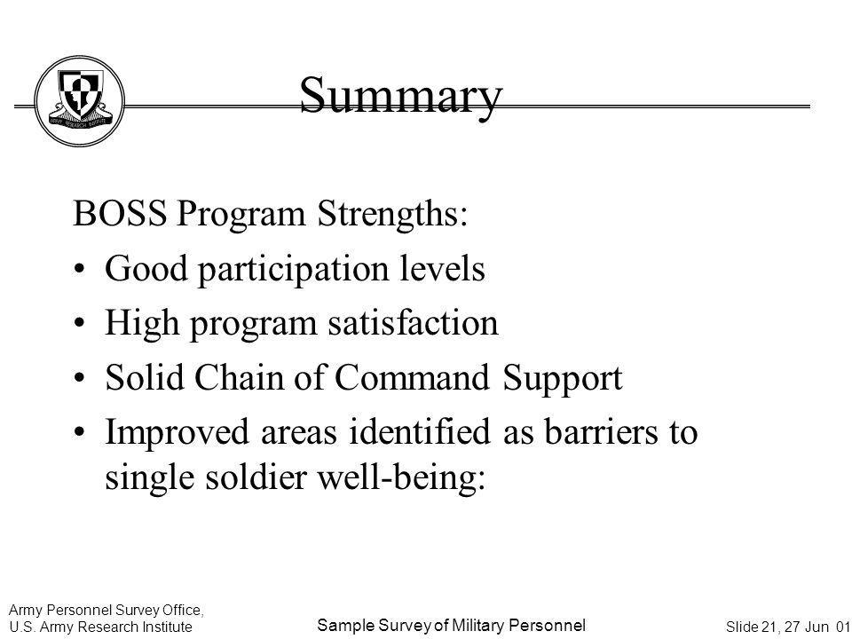 Army Personnel Survey Office, U.S. Army Research Institute Sample Survey of Military Personnel Slide 21, 27 Jun 01 Summary BOSS Program Strengths: Goo
