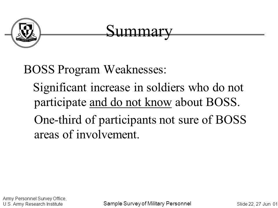Army Personnel Survey Office, U.S. Army Research Institute Sample Survey of Military Personnel Slide 22, 27 Jun 01 Summary BOSS Program Weaknesses: Si