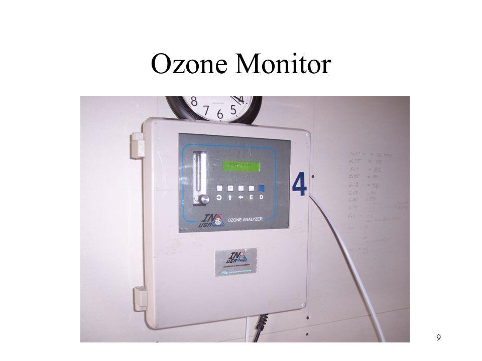 9 Ozone Monitor