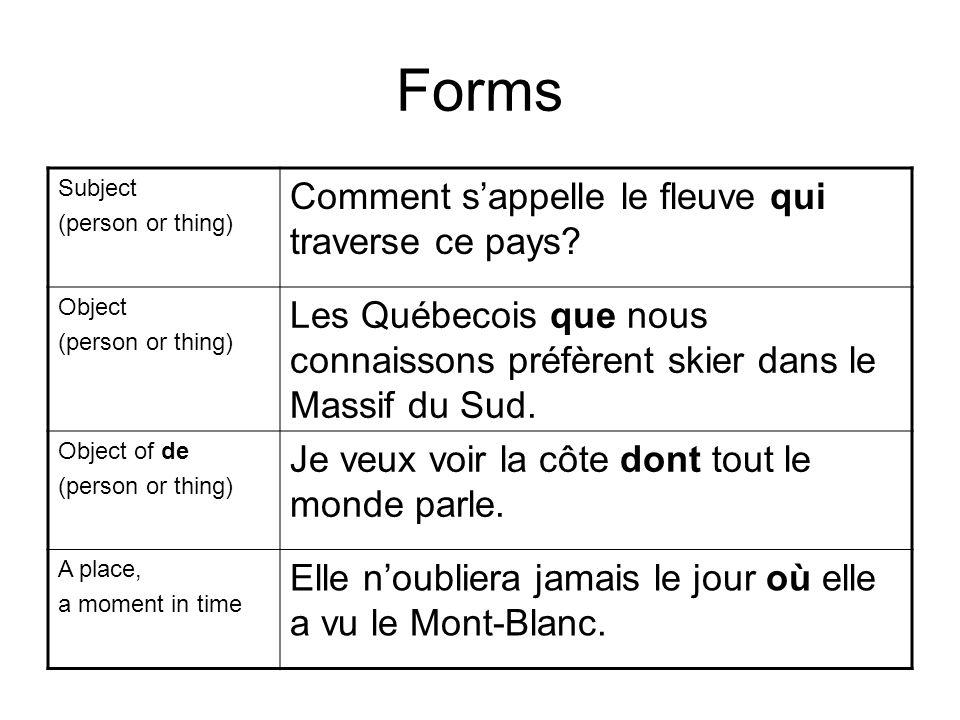 Forms Subject (person or thing) Comment sappelle le fleuve qui traverse ce pays? Object (person or thing) Les Québecois que nous connaissons préfèrent