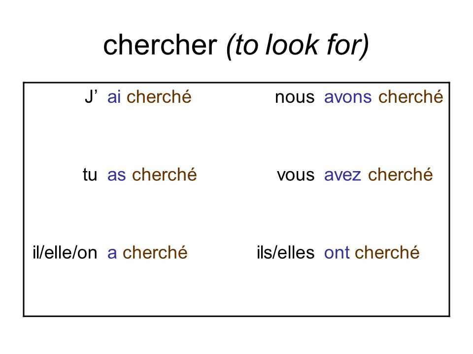 The passé composé can be translated in three different ways in English.